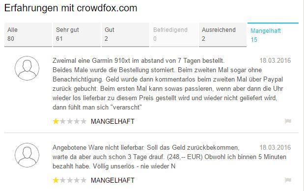 Vorsicht: Crowdfox handelt illegal und ordnungswidrig!