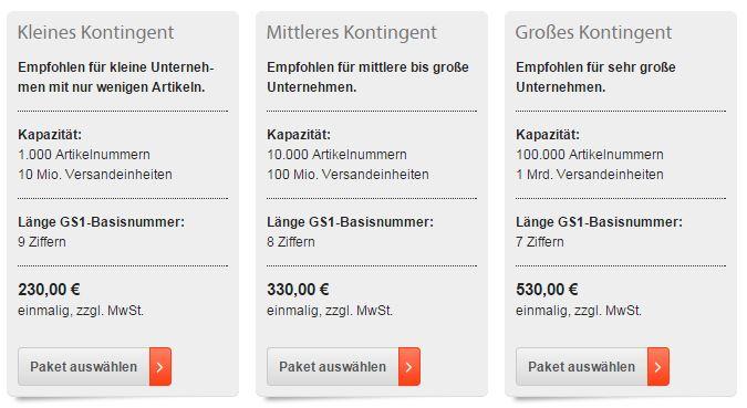 eBay Produktkennzeichnungs-Pflicht