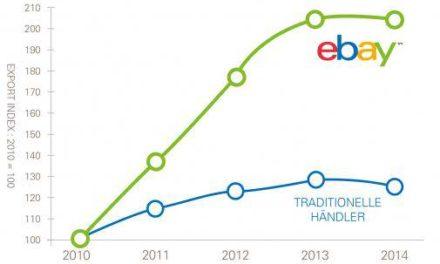 eBay Studie: GERMAN SMALL ONLINE BUSINESS TRADE SUMMARY 2015