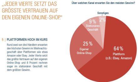 Händlerbund Weihnachtsumfrage 2015: Wenig Optimismus