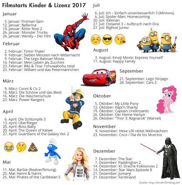 Lizenz-Events