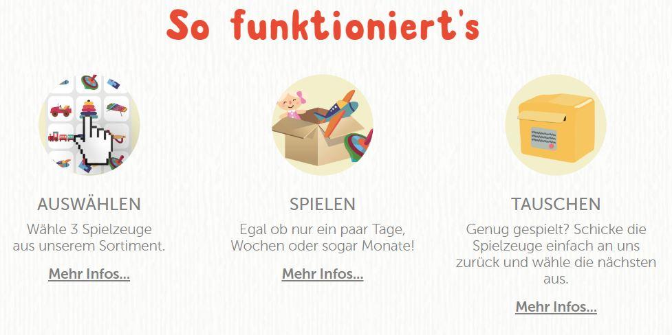 meinespielzeugkiste.de