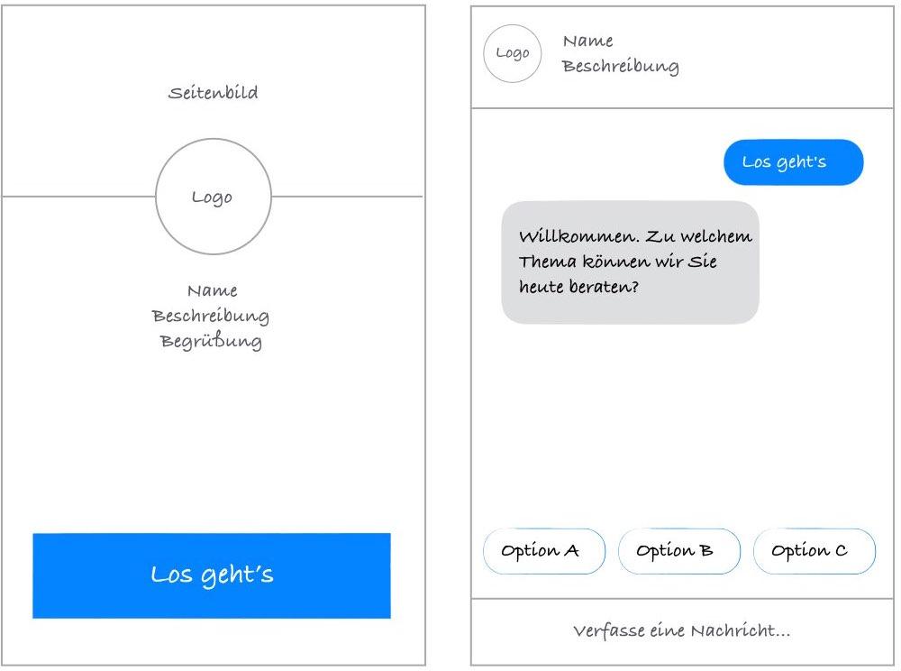 Chatbot Interaktionselemente - Willkommen