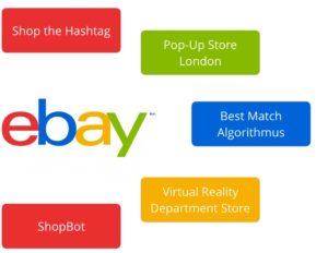 eBay - diese AI Angebote gibt es heute schon.