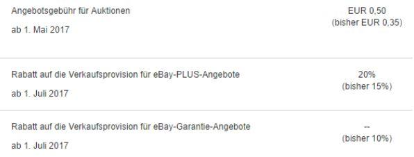 ebay-auktionskosten-rabatte