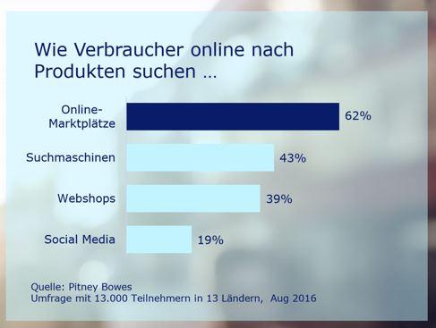 ebay-marktplatz-suche-cassini ebay SEO Tool 'Ranking-Check'