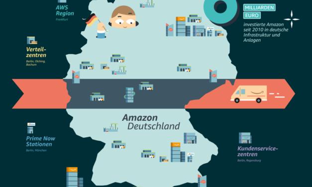 Mail von Ralf: Amazon in Deutschland – Von Unternehmertum und 'Tag 1'
