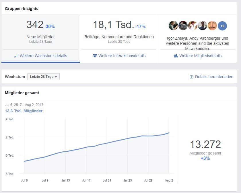 facebook-gruppen-insights