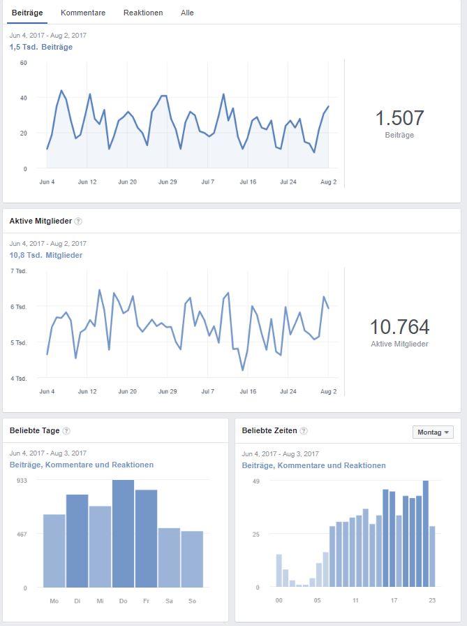 facebook-wortfilter-gruppe-statistik
