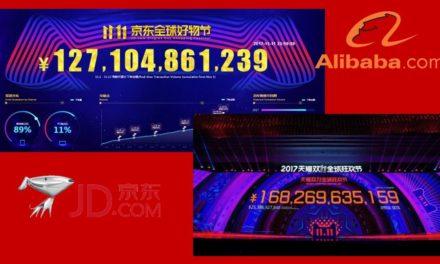 China Single Day Nachlese: 19.1 + 25.3 = 44.4 Mrd US$ GMV