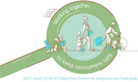 Der Rapex Report 2017: Das Schnellwarnsystem für Produkte der EU