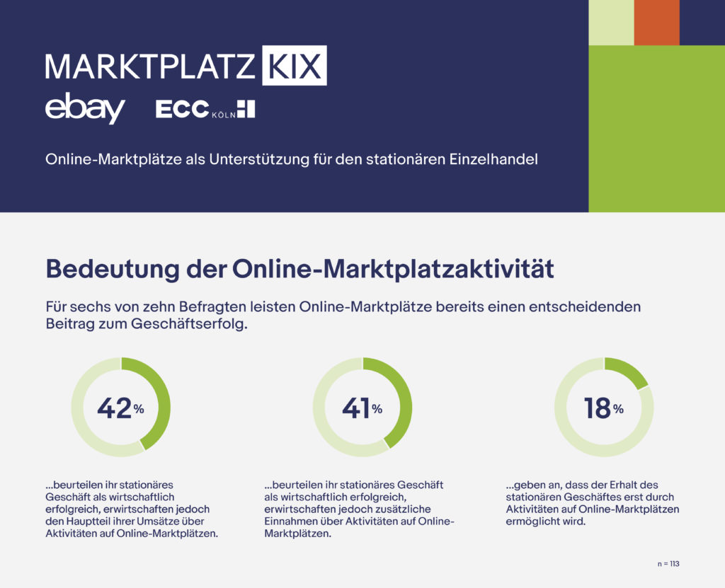 ➡️Konjunkturumfrage unter Onlinemarktplatzhändlern von eBay & ECC Köln⬅️