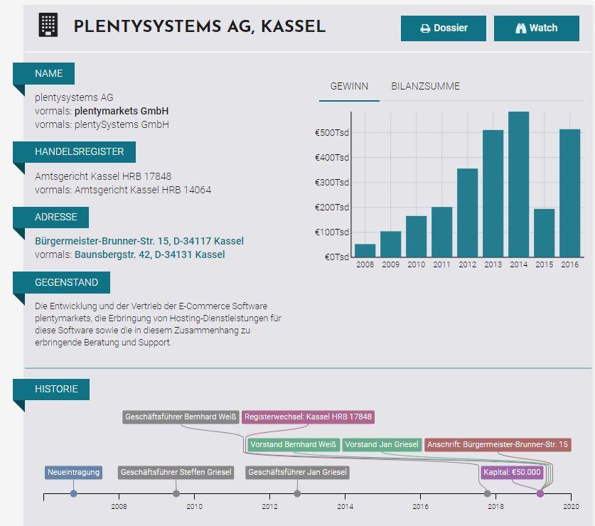 Amtsgericht Kassel HRB 17848 vormals: Amtsgericht Kassel HRB 14064